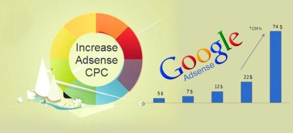 Google Adsense Ki CPC Kaise Badhaye (Increase Kare) - Killer Tips