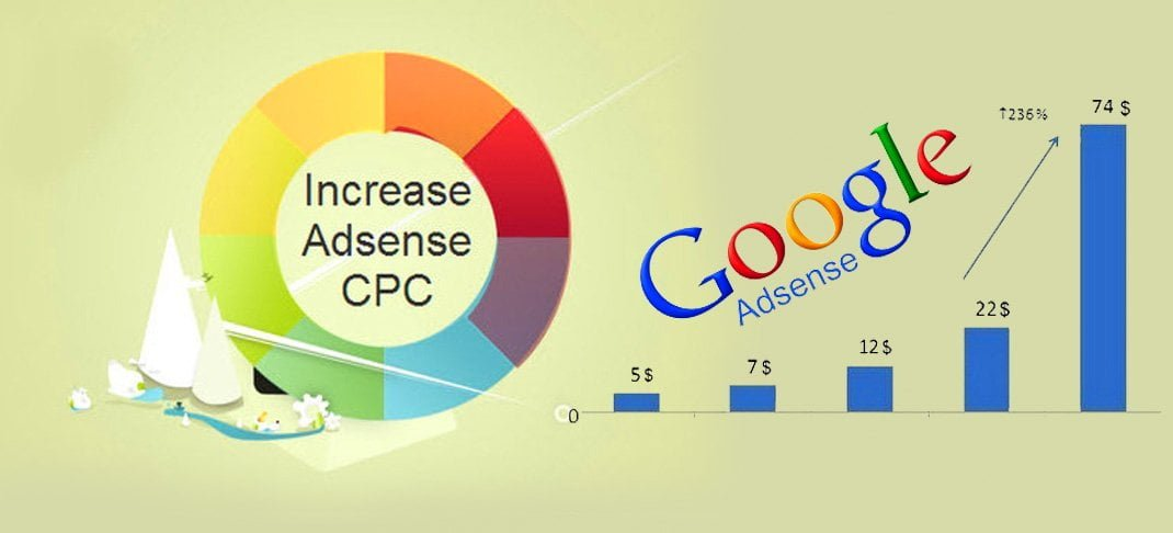 Google Adsense Ki CPC Kaise Badhaye (Increase Kare) – Killer Tips