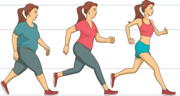 पेट की चर्बी कम करने के घरेलु नुस्खे